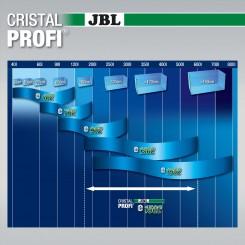 JBL Cristal Profi e1502 greenline